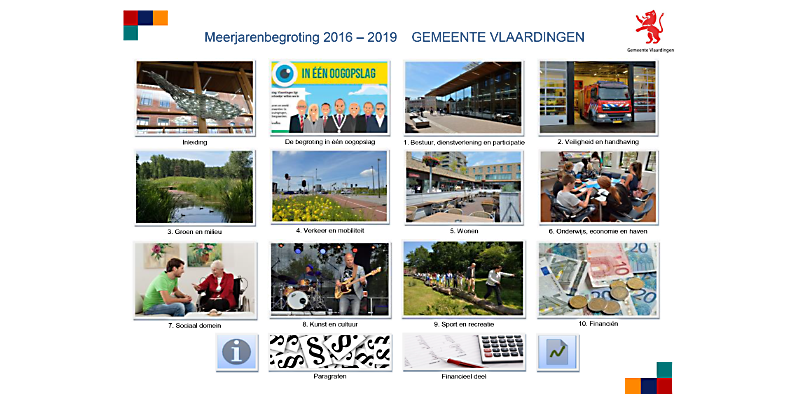 Bijdrage Meerjarenbegroting 2016-2019