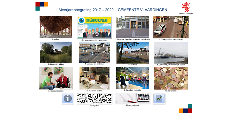Bijdrage Meerjarenbegroting 2017-2020
